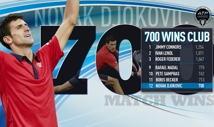 Novak Djokovic 700 match wins tribute Photo by ATPWorldTour
